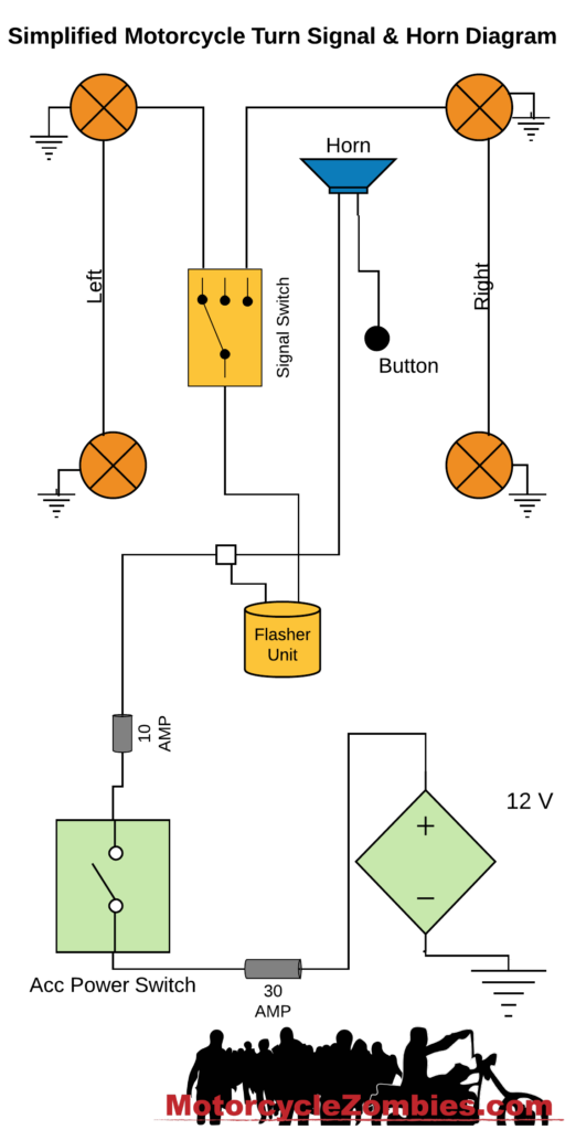 simplified motorcycle turn signal horn wiring diagram