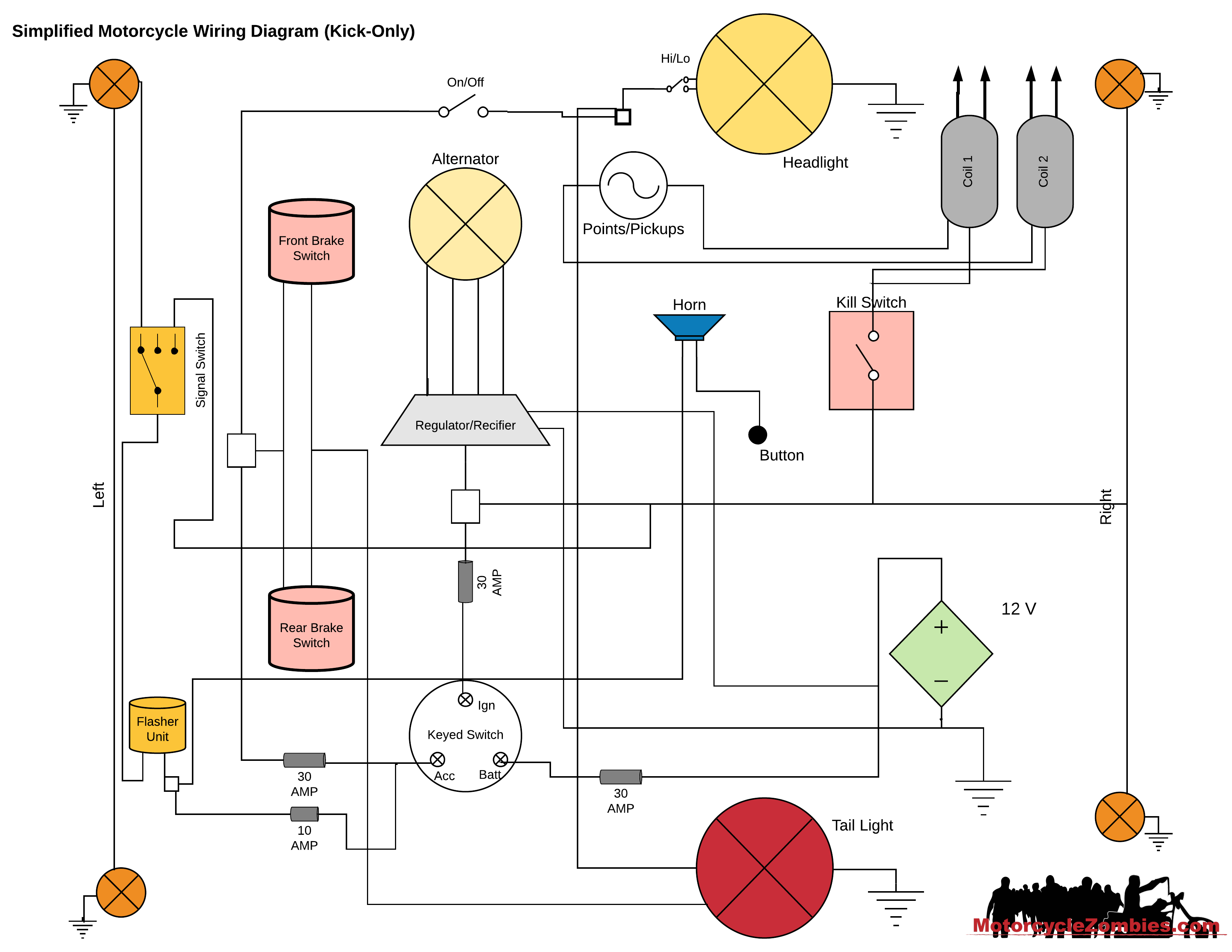 Charging System Wiring Diagram from www.motorcyclezombies.com